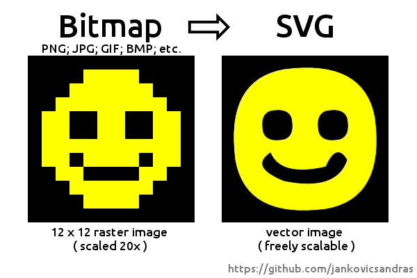 alt Bitmap to Svg