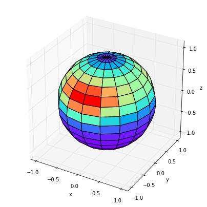 Directional 3D plot