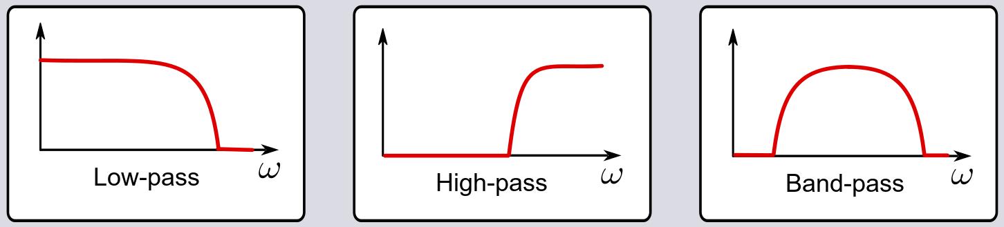 線形フィルタの周波数特性による分類