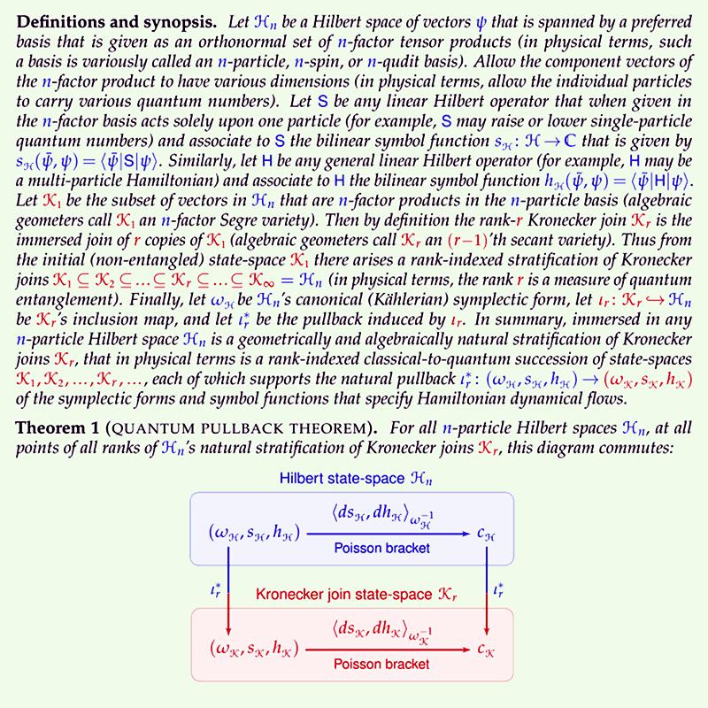 quantum pullback theorem