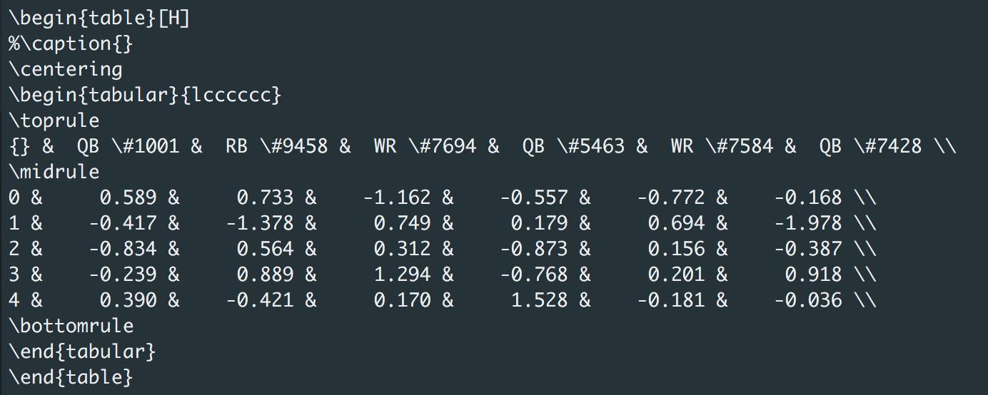 Screenshot-latex_print_simple_code