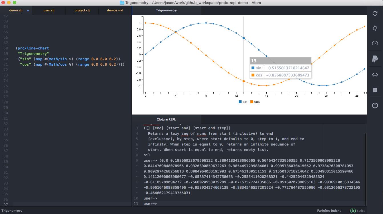 A cart using Proto REPL Charts