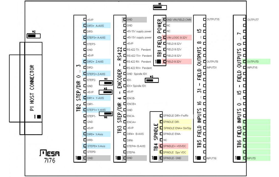 Electronic control system (LinuxCNC) · jasonwebb/tc-maker
