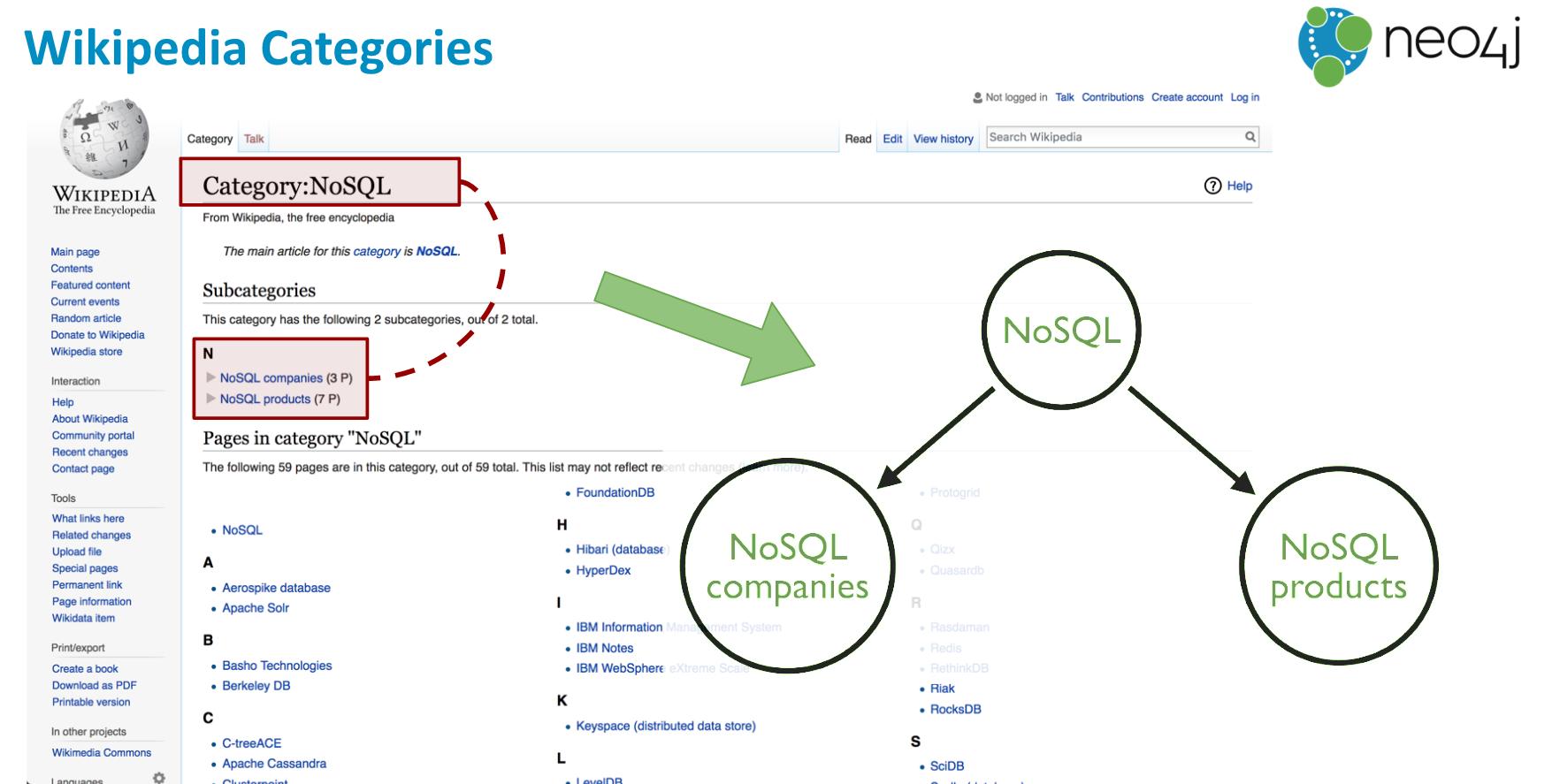 QuickGraph#6 Building the Wikipedia Knowledge Graph in Neo4j