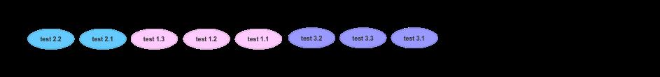 https://raw.githubusercontent.com/jbasko/pytest-random-order/master/docs/pytest-random-order-example1.png