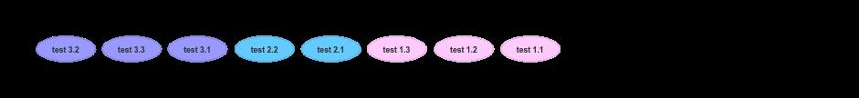 https://raw.githubusercontent.com/jbasko/pytest-random-order/master/docs/pytest-random-order-example2.png