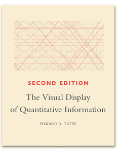 figs/tufte_book_cover.png