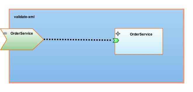 Validate XML Quickstart