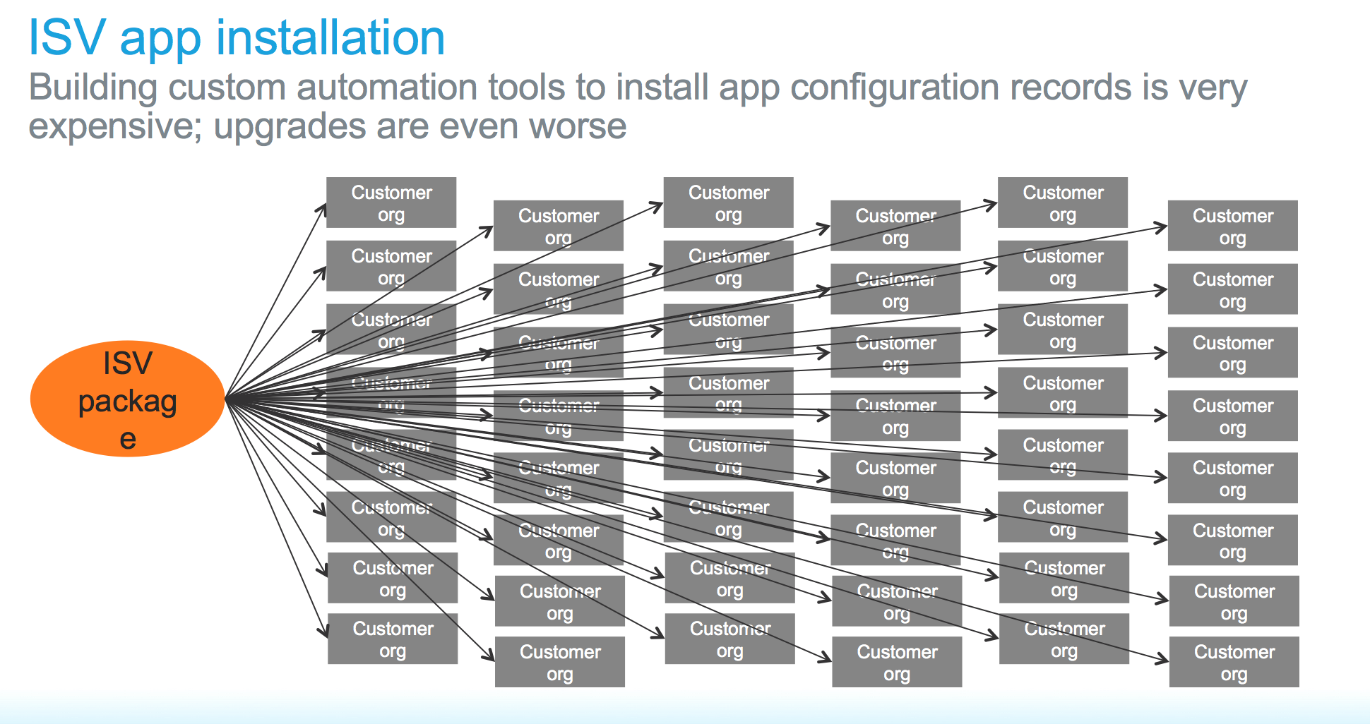 ISV intallation Screenshot