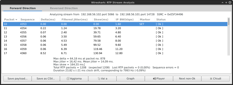 Stream Analysis
