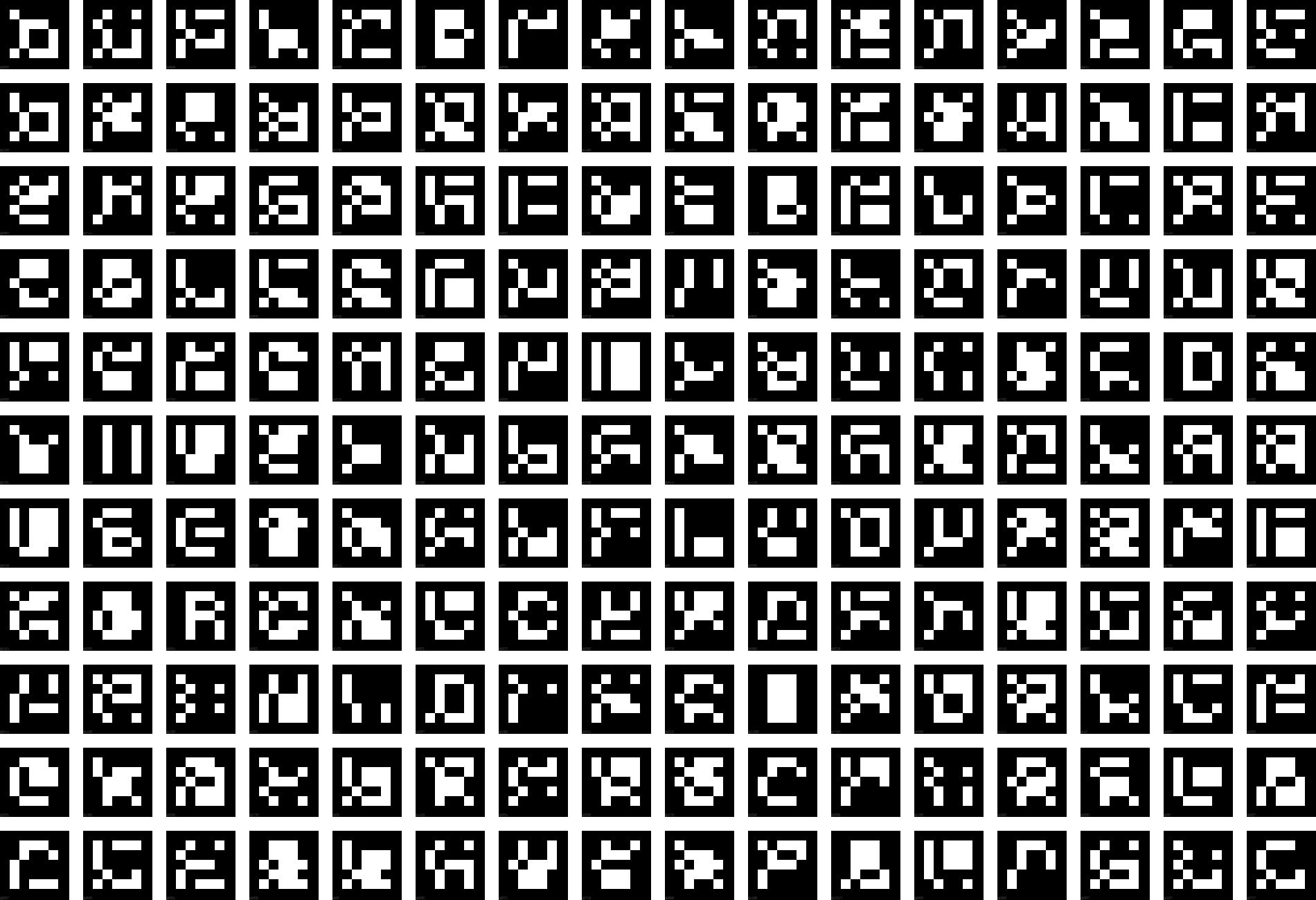ArUco pattern
