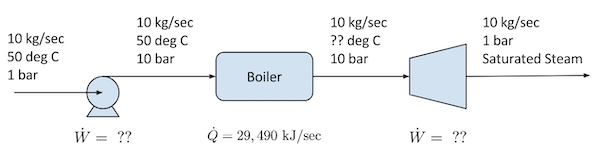 Energy-Balances-for-a-Steam-Turbine-Flowsheet.png