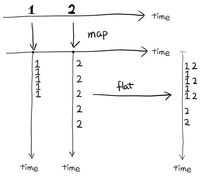 flatmap-stream.png