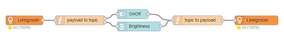 UI example