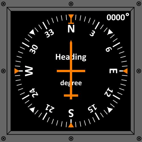 compass indicator