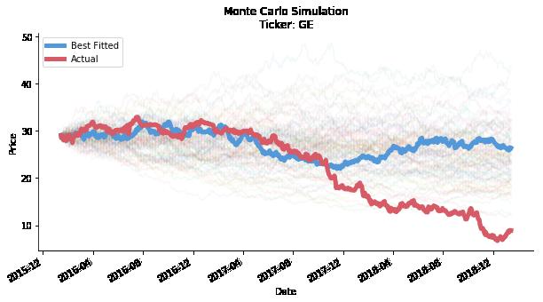 GitHub - je-suis-tm/quant-trading: Python quantitative trading
