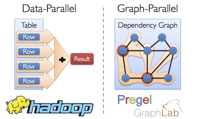 026_GraphFramesUserGuide - Databricks