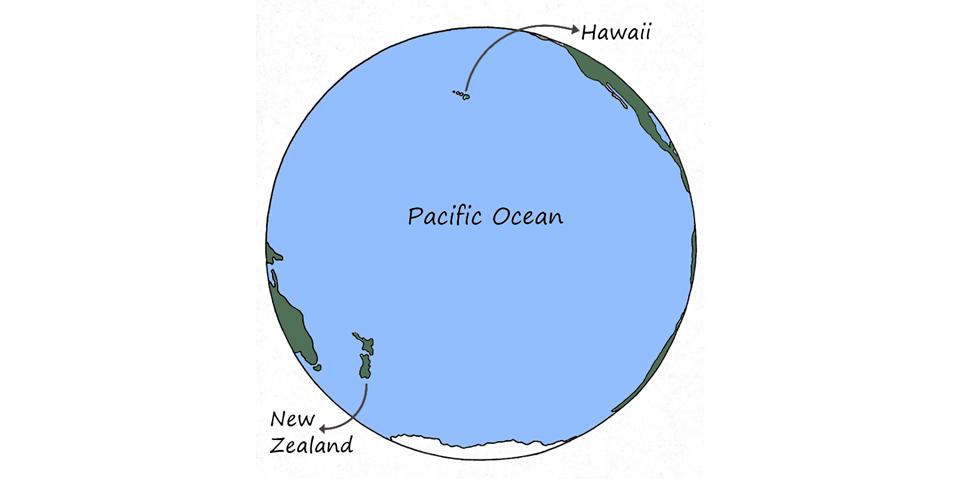 View of Pacific Ocean.