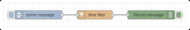 Timer Filter