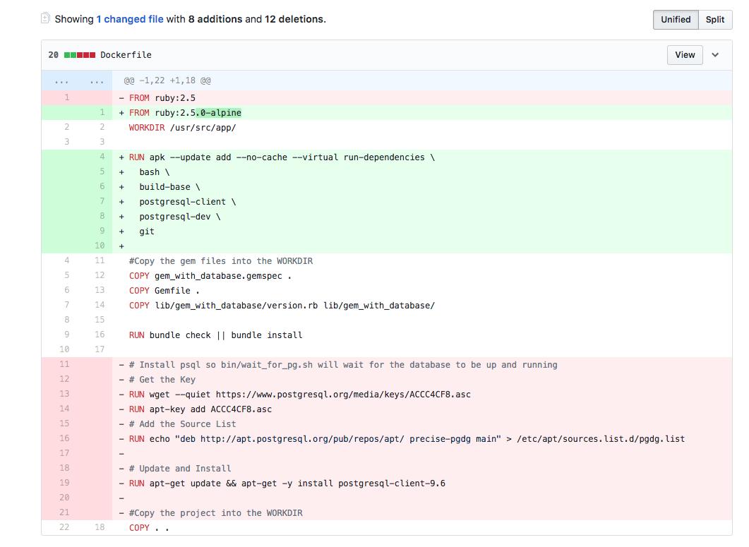 Update - Ruby Gem Dockerfile with Alpine Linux – Jeremy Kreutzbender