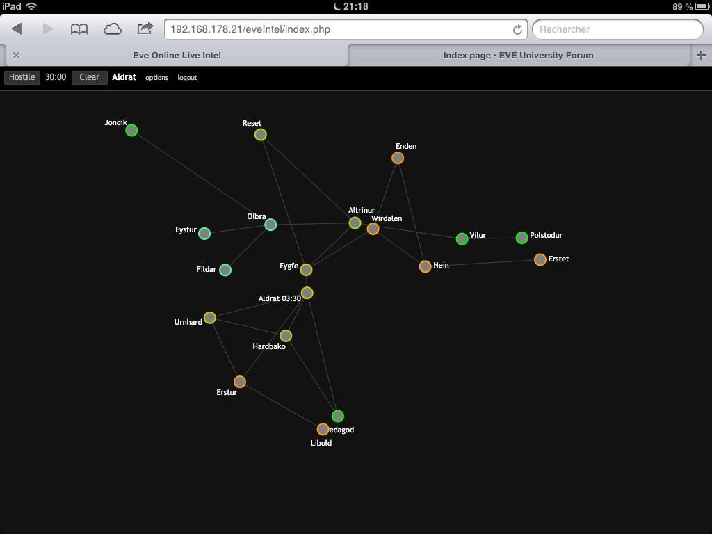 Map on Ipad2