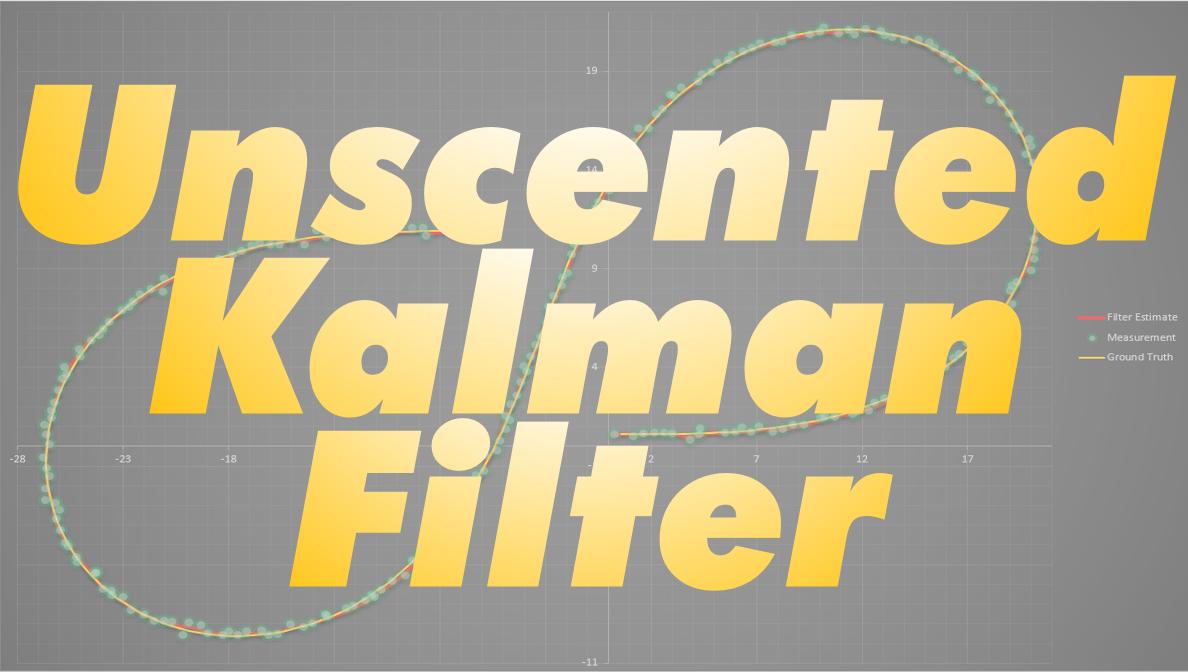 The Unscented Kalman Filter