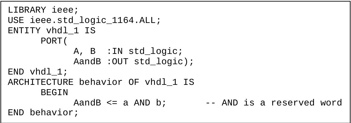 https://github.com/jeremyseto/EMT-OER/blob/master/figures/1250L-Lab07/VHDL-textbox.png?raw=true