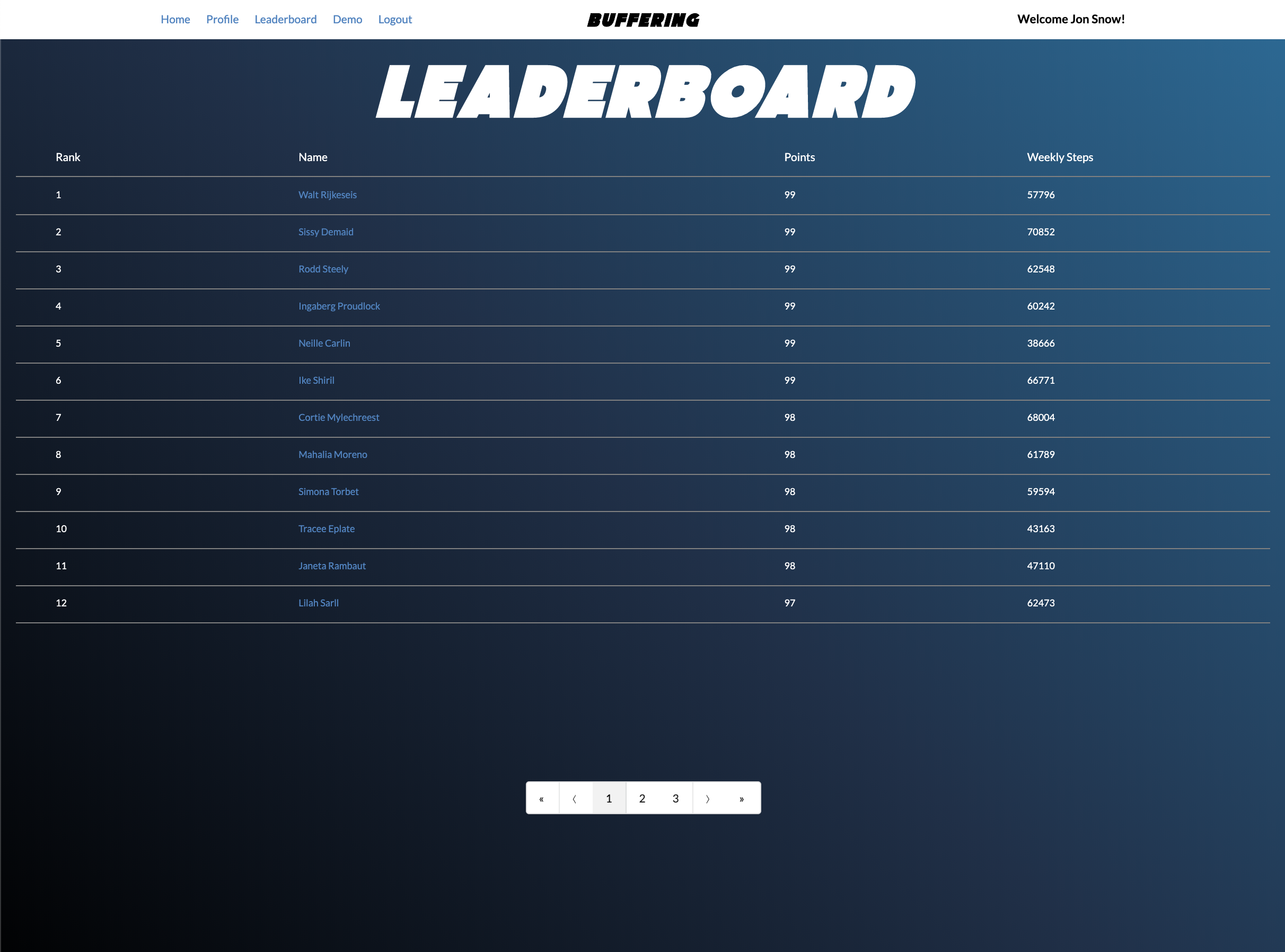 """""""Leaderboard Page"""""""