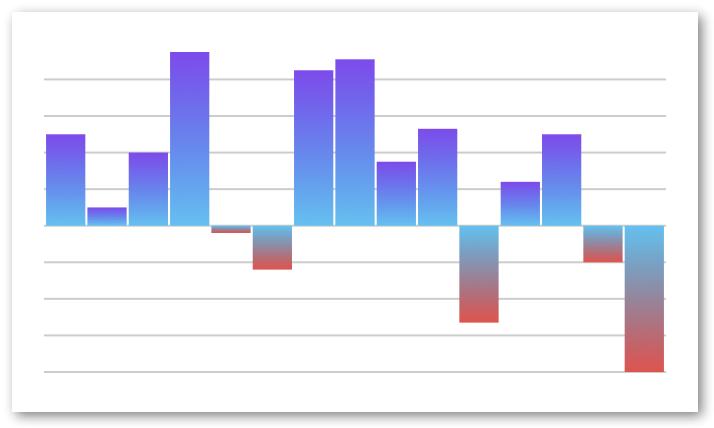 react-native-svg-charts - npm