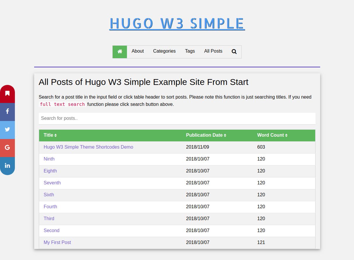 HUGO W3 SIMPLE all posts