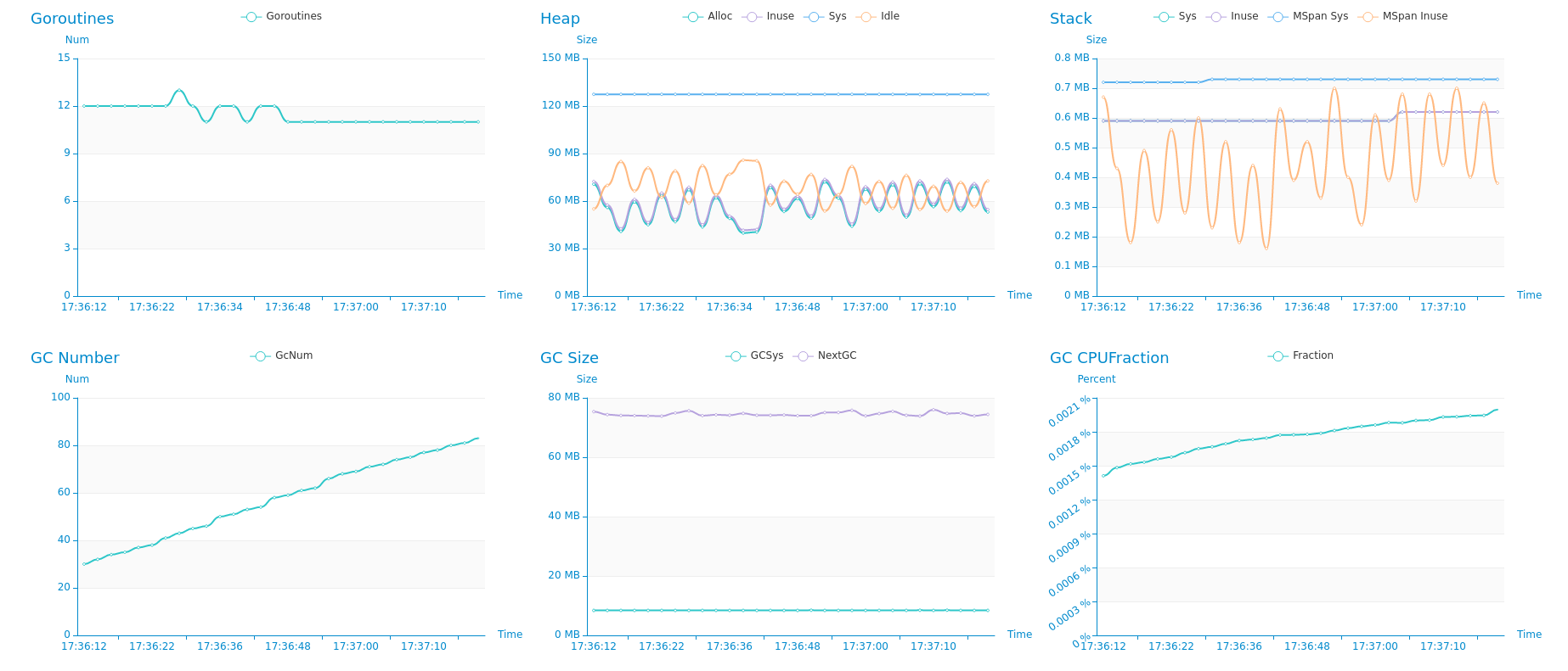 stats server example charts (for the debugger)