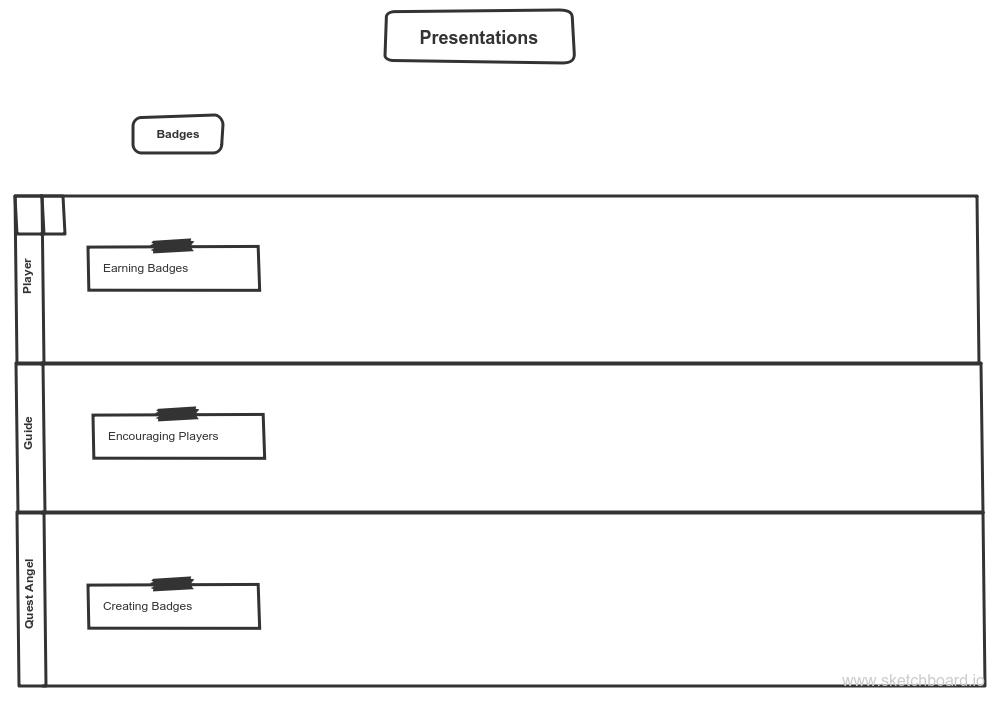 presentation-map.png