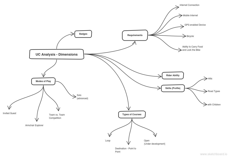 uc-analysis.png