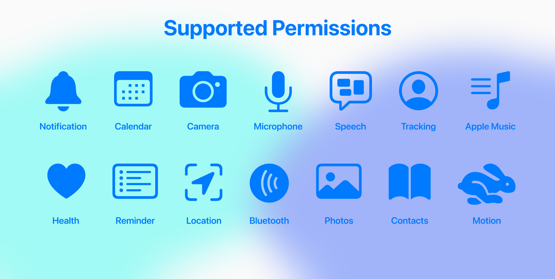 A card of all the permissions