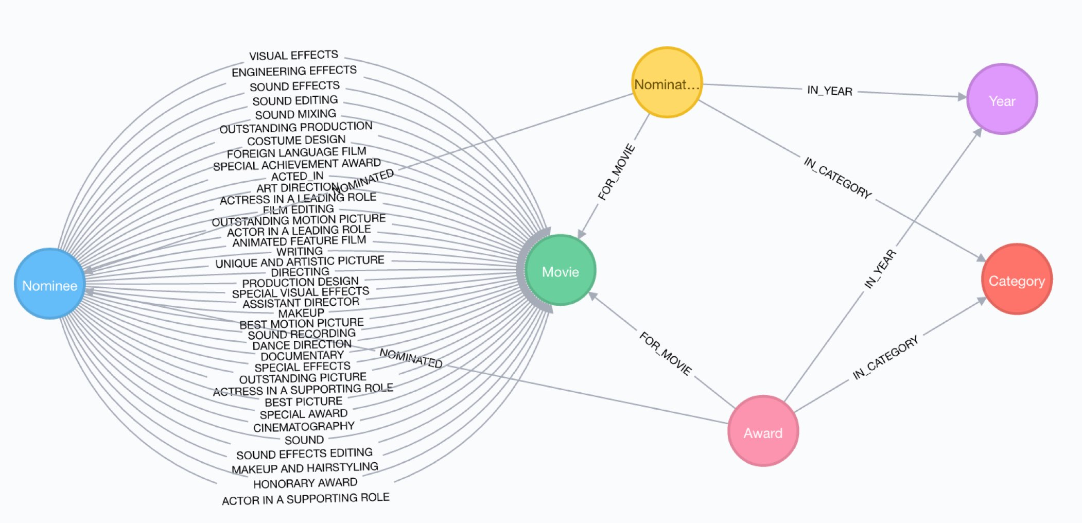 oscars kaggle meta model.jpg