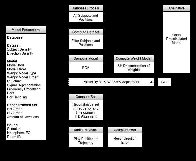 HRTF Model GUI