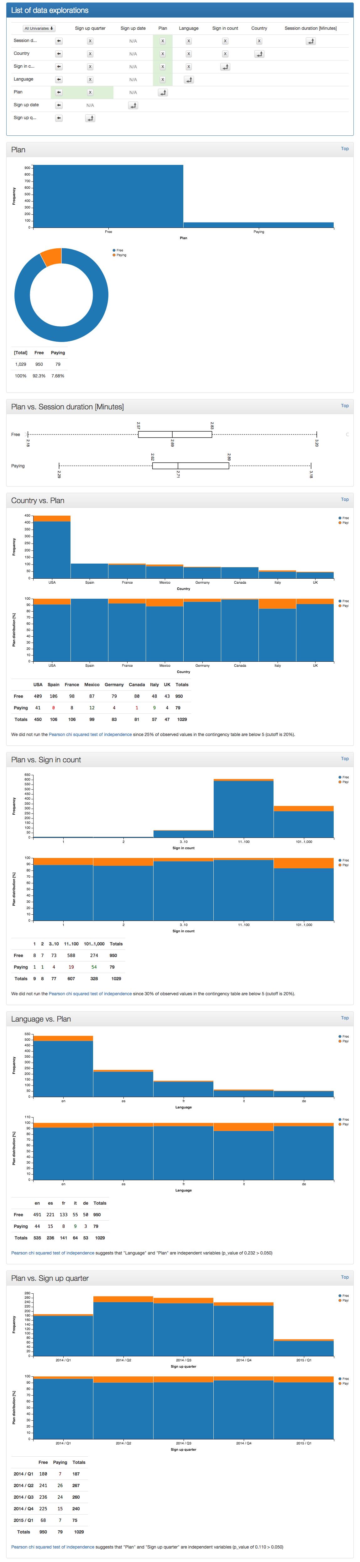 Rails Data Explorer Screenshot