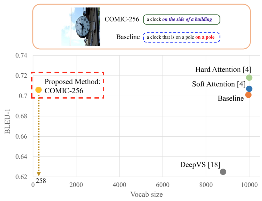 Papers With Code : Self-critical Sequence Training for Image Captioning
