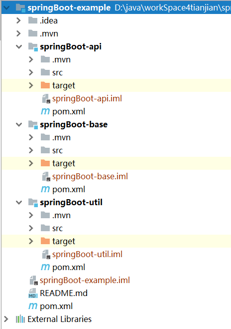 项目代码总体结构