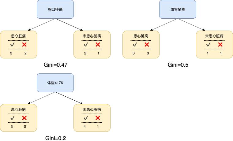 ab_nodes