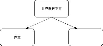 rf_node