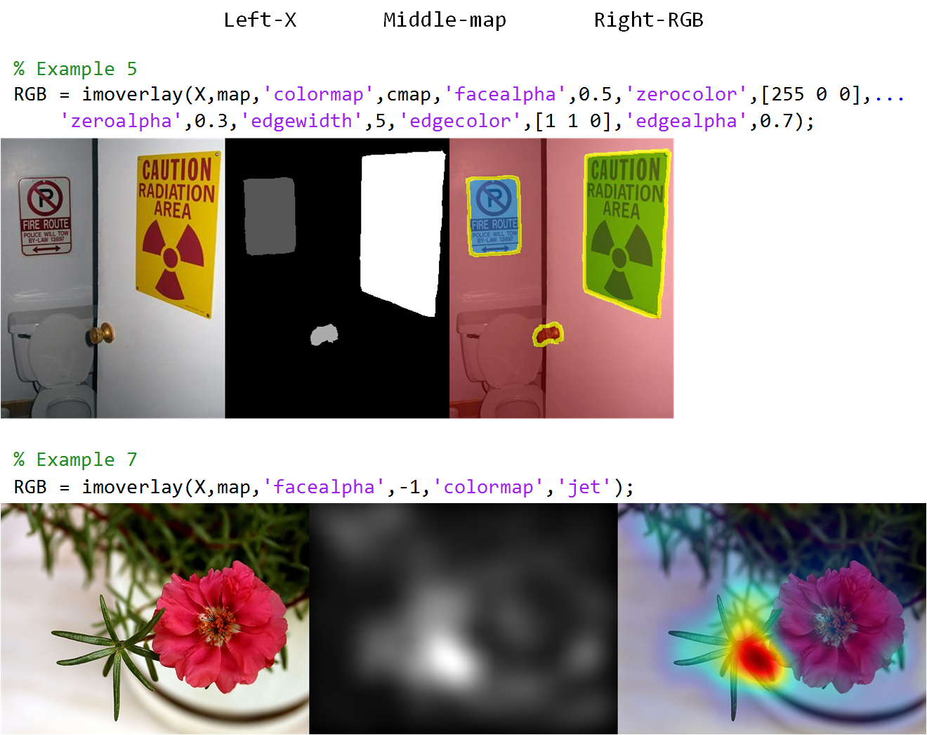 Image Processing Toolbox using MATLAB - imoverlay