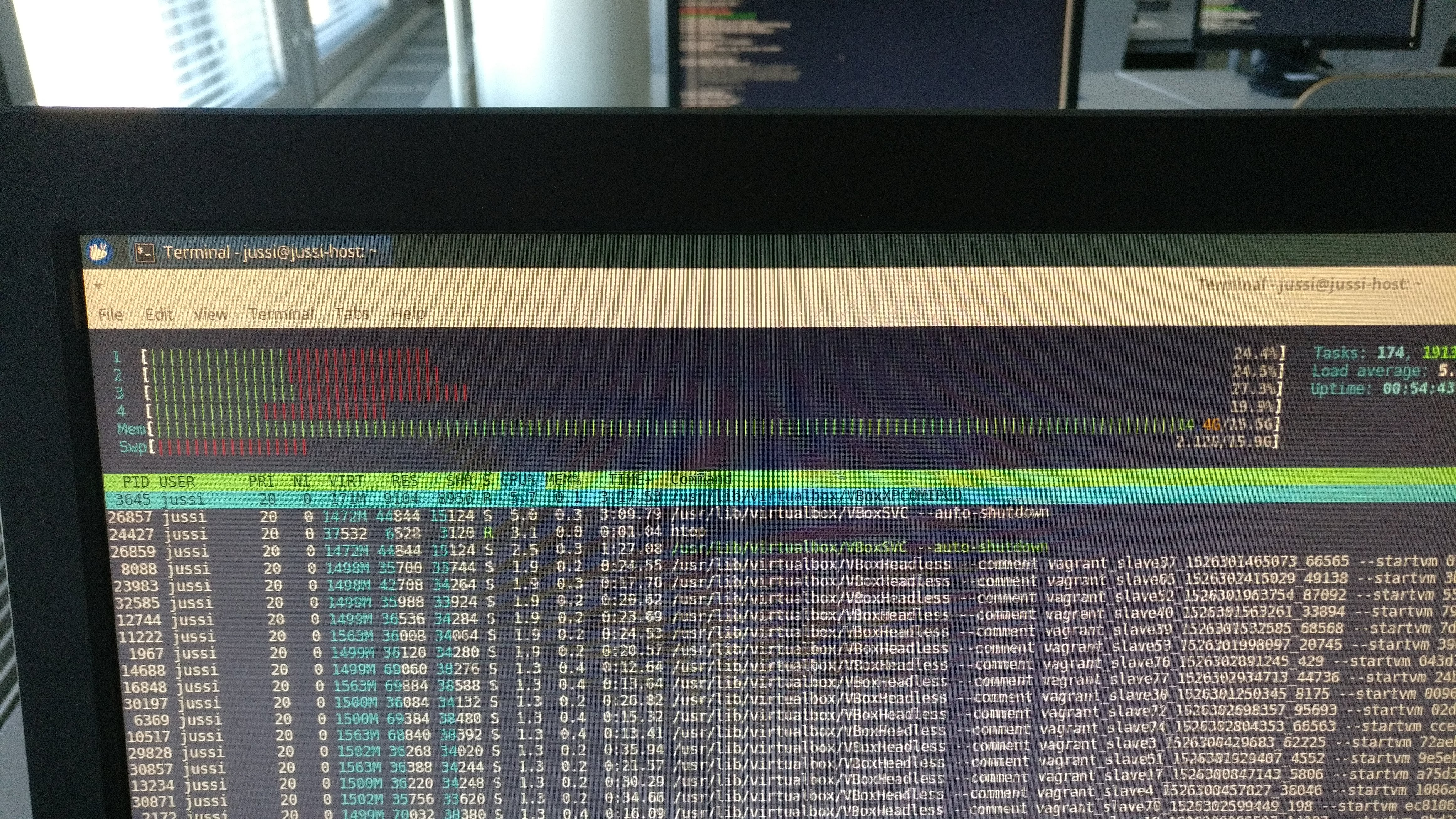 Resource usage with 80 VMs running