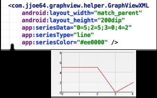 xml graph