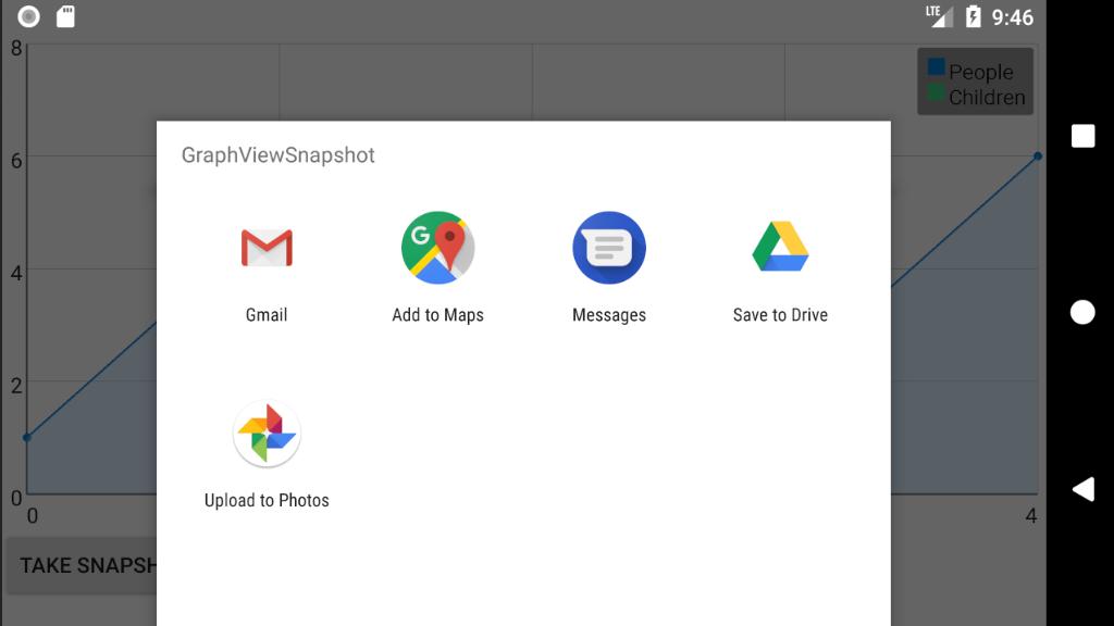 snapshot share