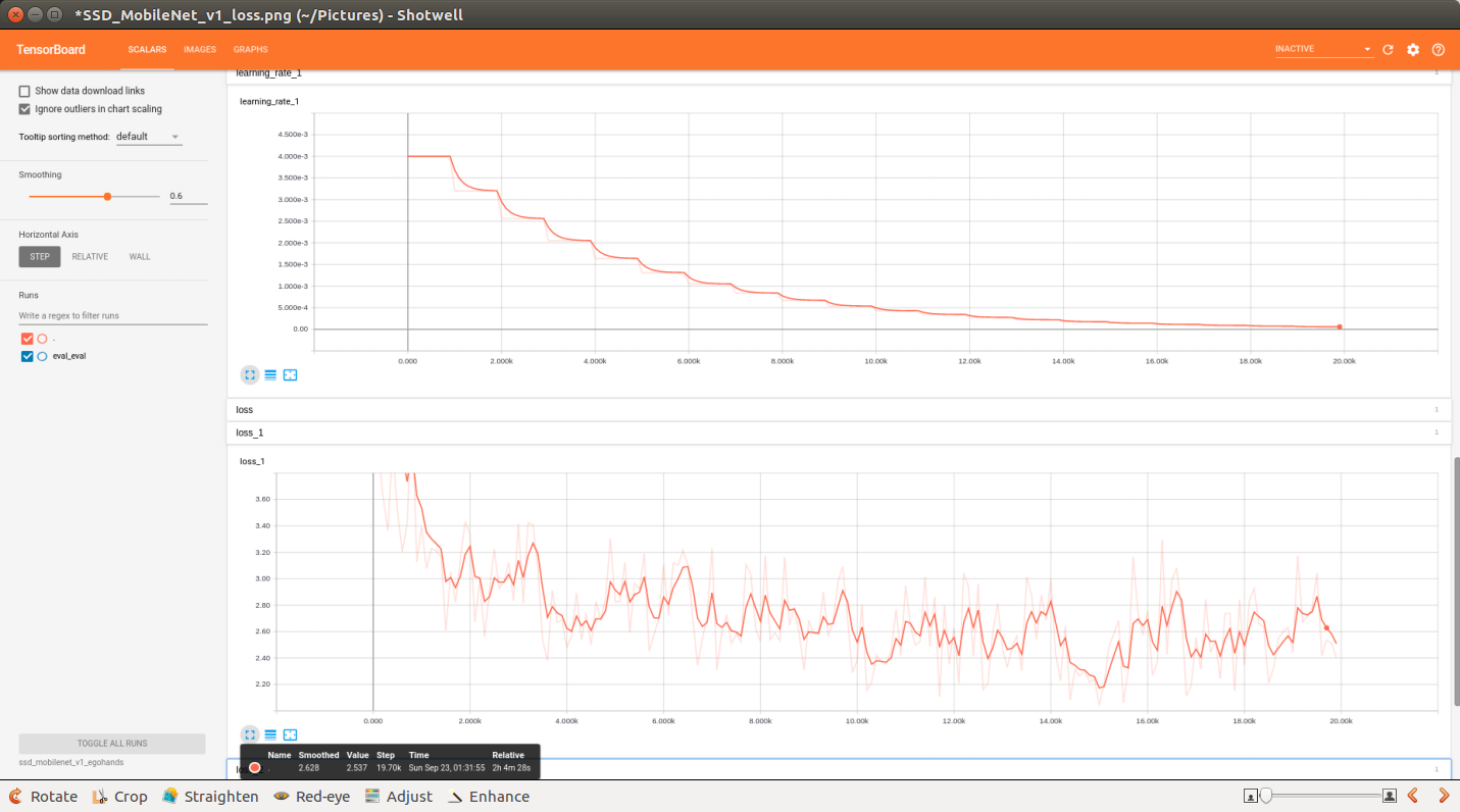 TensorBoard showing learning rate and loss curve of ssd_mobilenet_v1_egohands