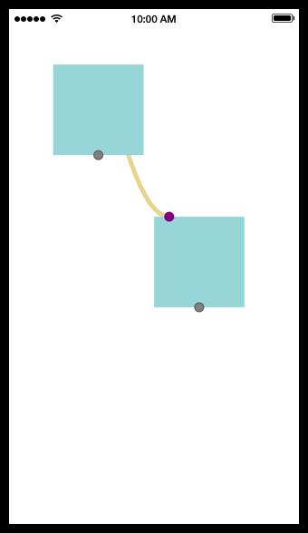 Connect nodes