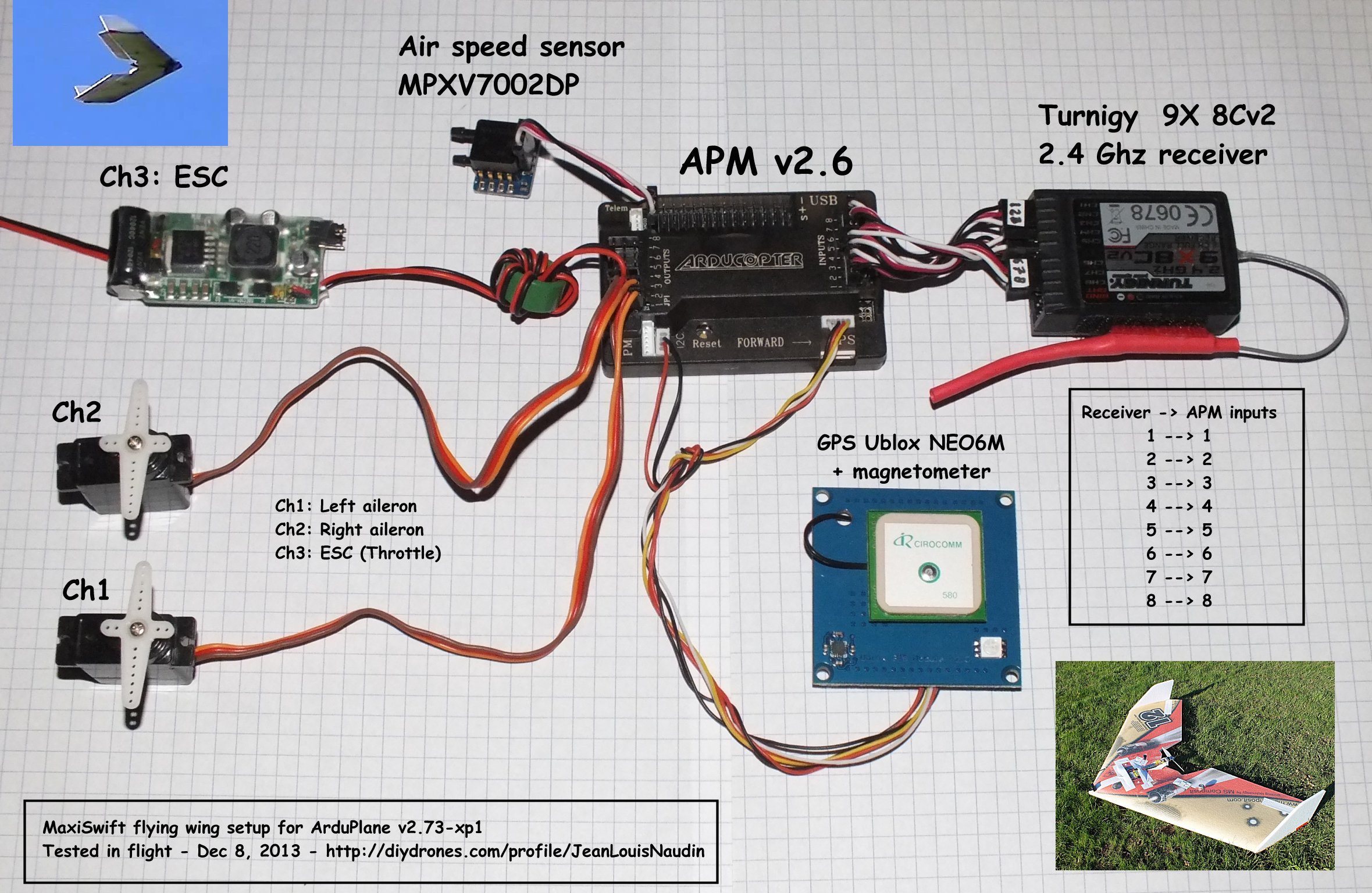 quadcopter ardupilot wiring diagrams schematic diagram acm wiring diagram ardupilot wiring diagram wiring schematic diagram drone led circuit wiring diagram apm wiring diagram wiring library