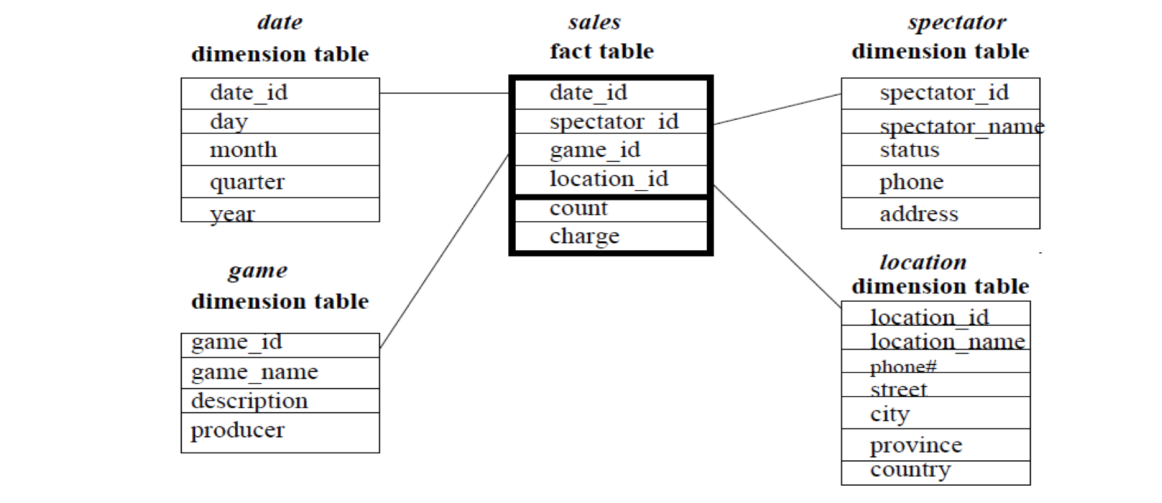 DOCUMENTATION · jlroo/data-mining Wiki · GitHub