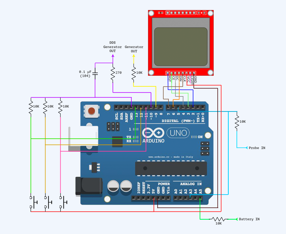 Github jmas arduino pultoscope oscilloscope based on